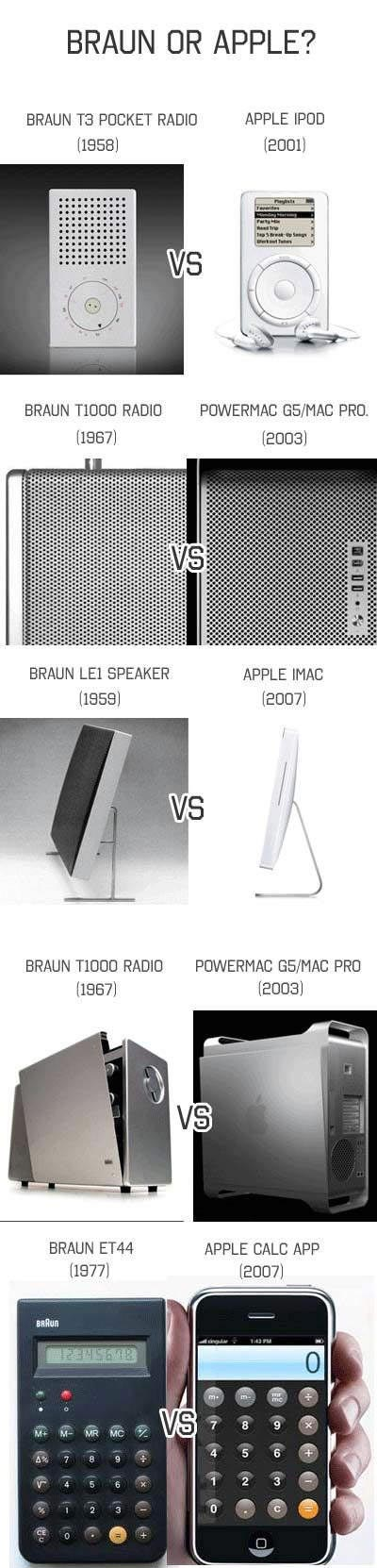 apple vs. braun