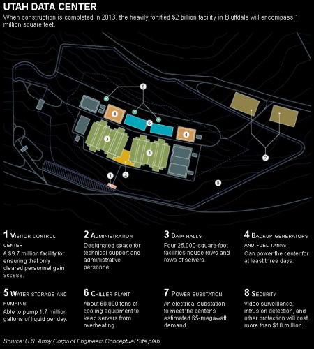 bluffdale NSA spy center utah