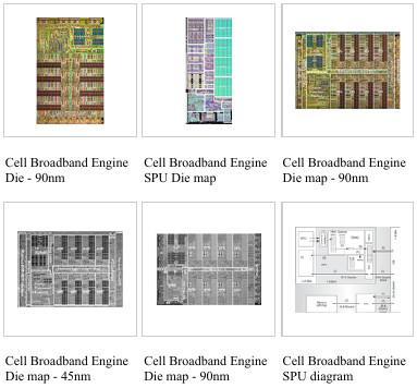 Details der Cell CPU der PS3