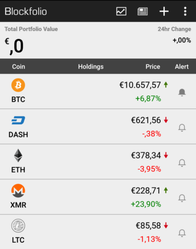 Bitcoin knackt 10000 Euro