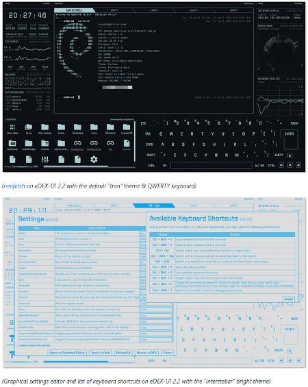 eDEX-UI: ein Scifi-Terminal-Emulator