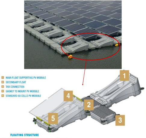worlds largest floating power plant