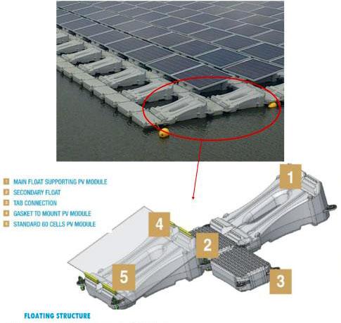 worlds largest floating power plant