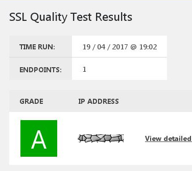 ssl quality result