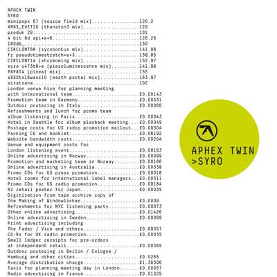 aphex twin - syro tracklist
